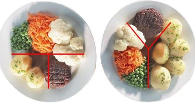 Kostekspertens fif til ikke at spise for meget